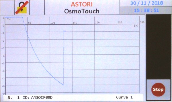 Real-time graph of sample freezing point - OsmoTouch Osmometers